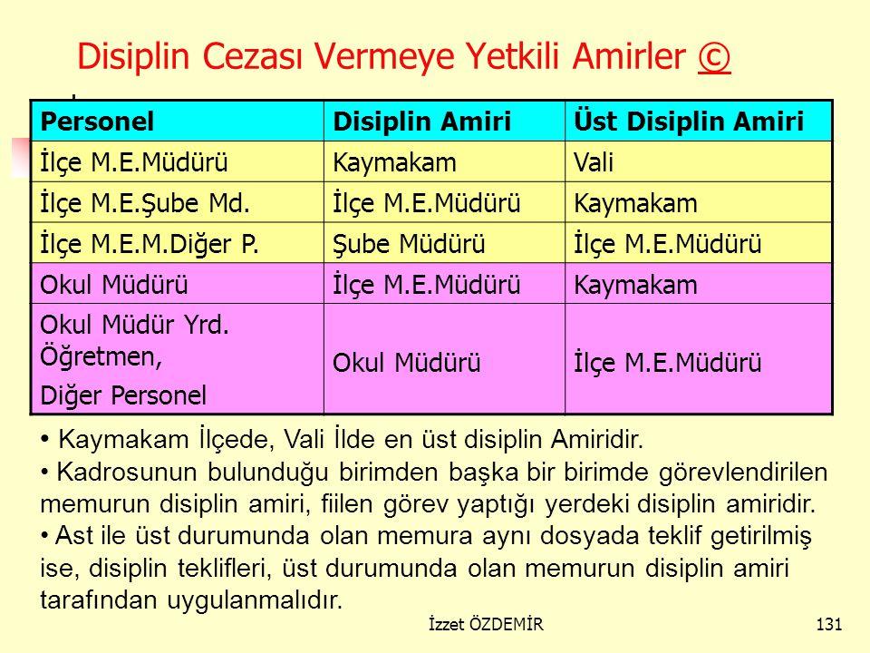 Disiplin Cezası Vermeye Yetkili Amirler ©