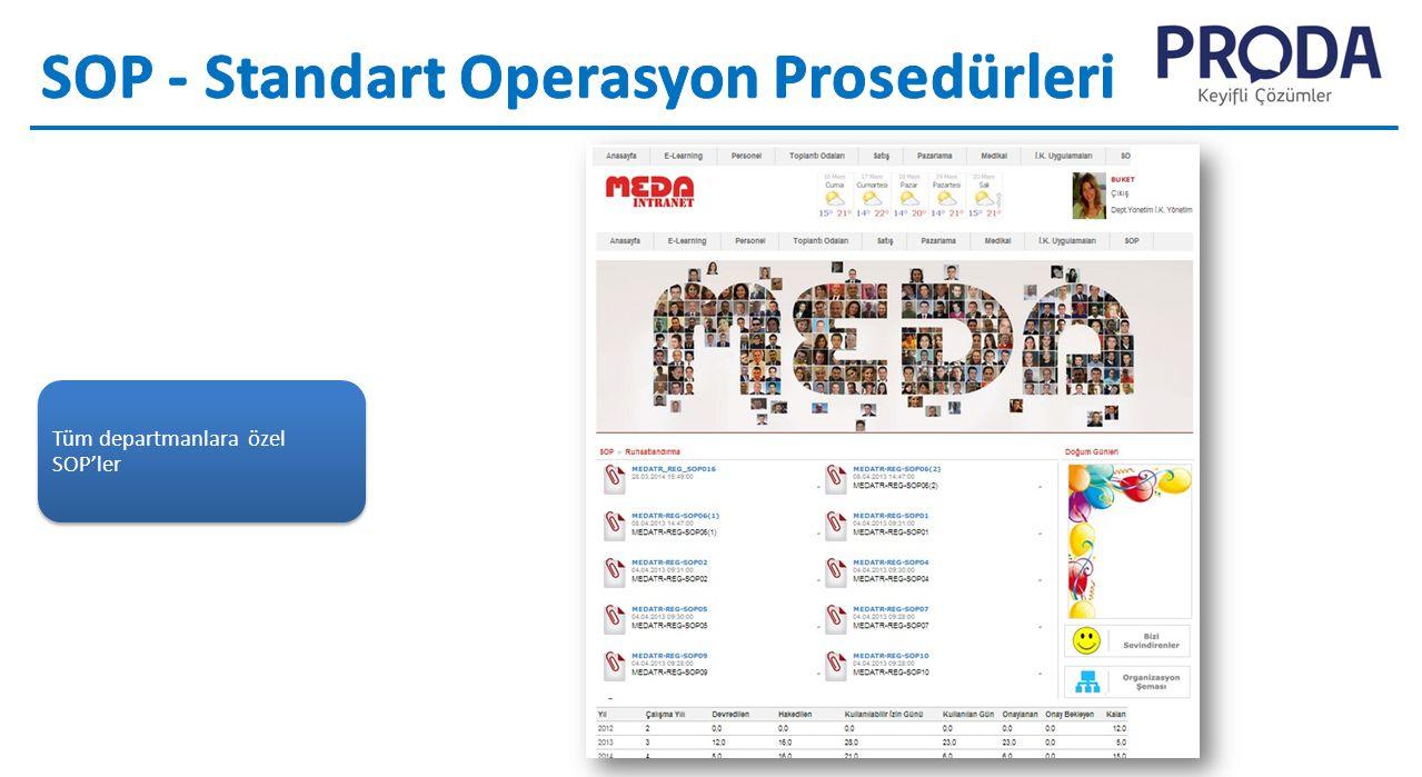 SOP - Standart Operasyon Prosedürleri