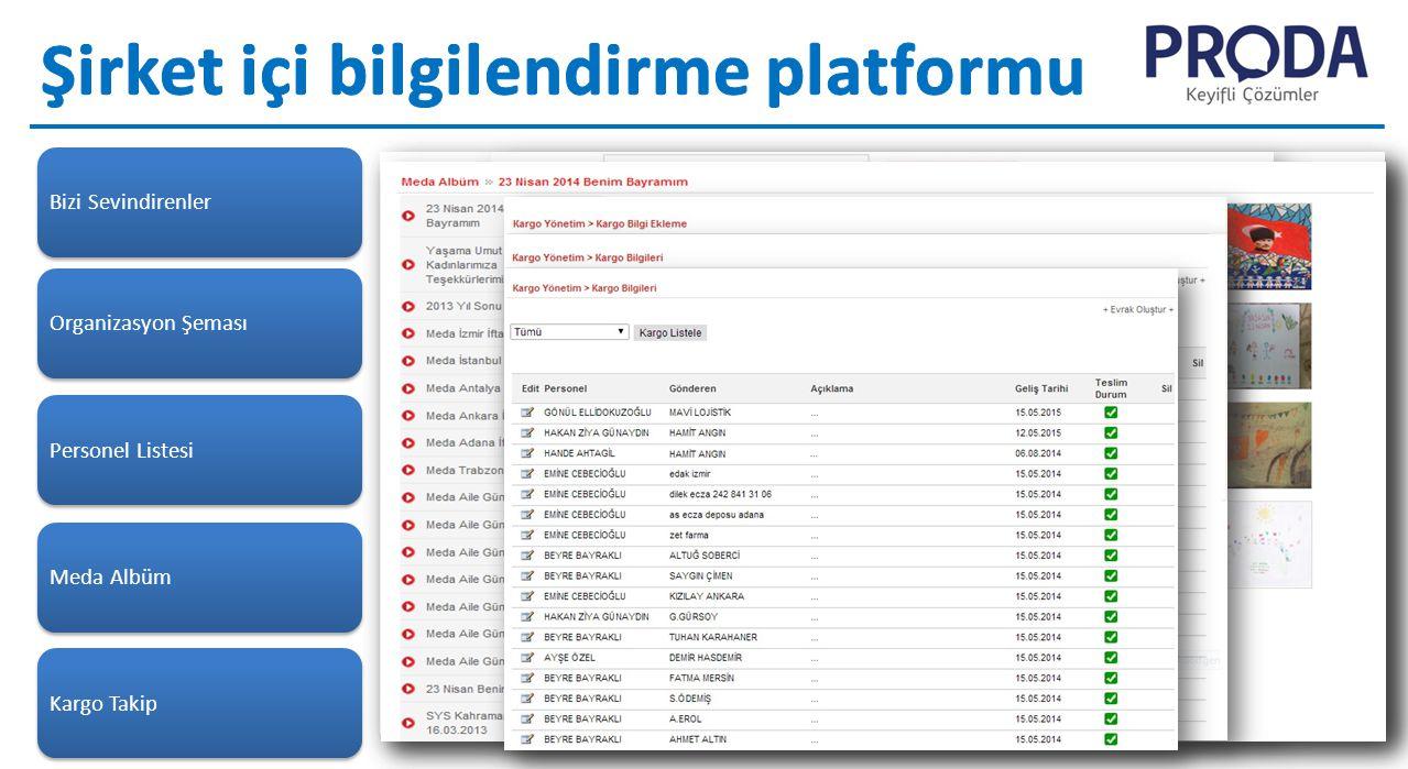 Şirket içi bilgilendirme platformu