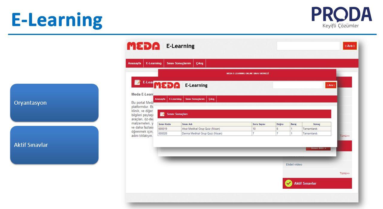 E-Learning Oryantasyon Aktif Sınavlar