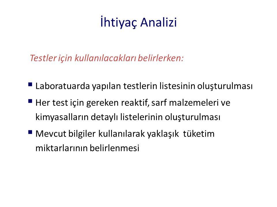 İhtiyaç Analizi Testler için kullanılacakları belirlerken: