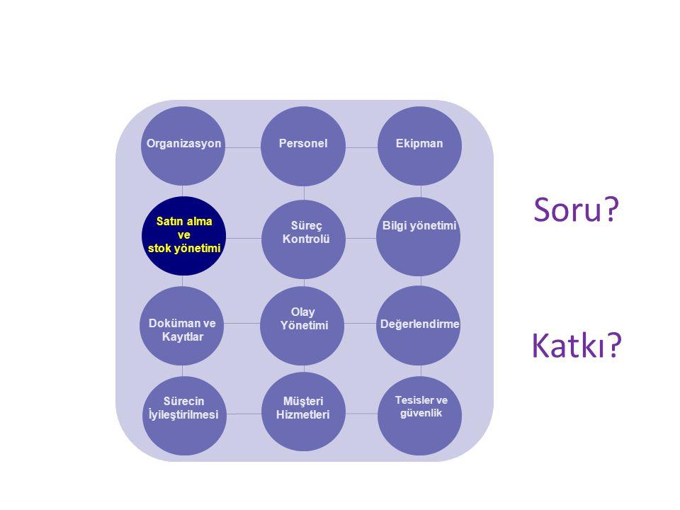 Soru Katkı Organizasyon Personel Ekipman Süreç Kontrolü