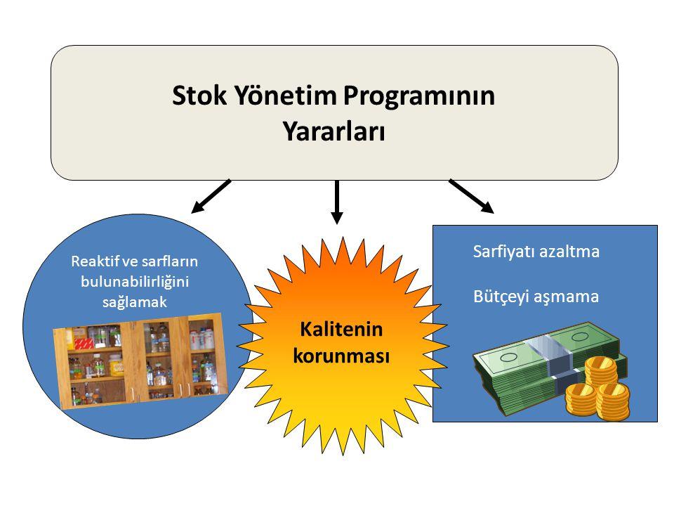 Stok Yönetim Programının