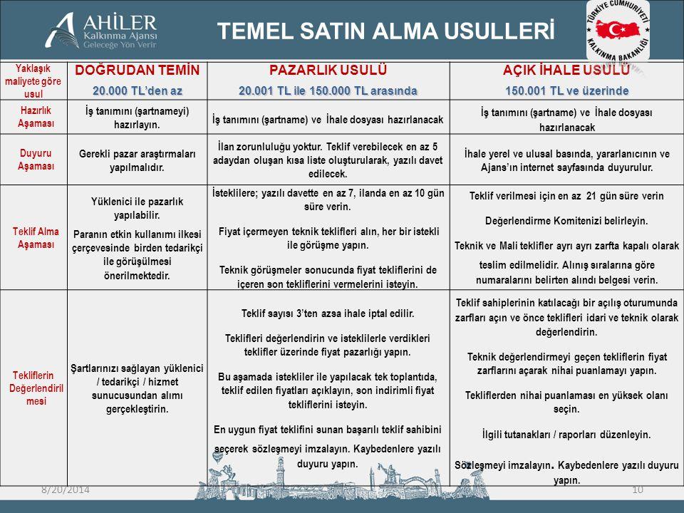 TEMEL SATIN ALMA USULLERİ