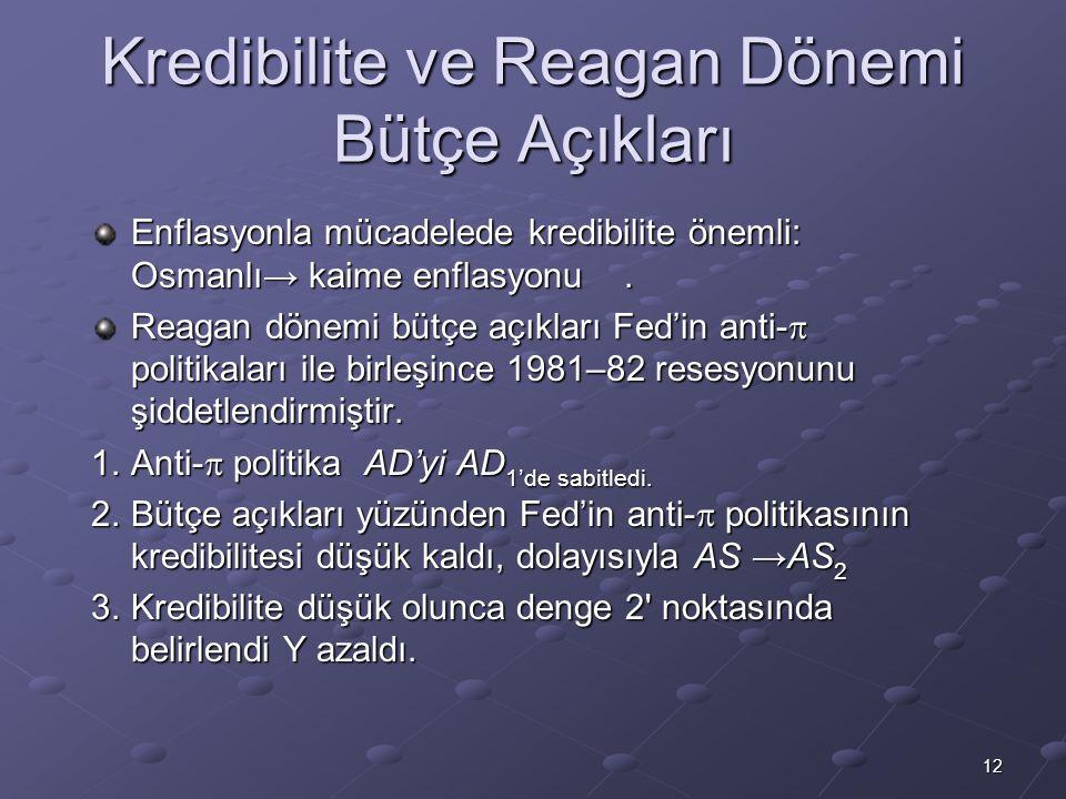 Kredibilite ve Reagan Dönemi Bütçe Açıkları
