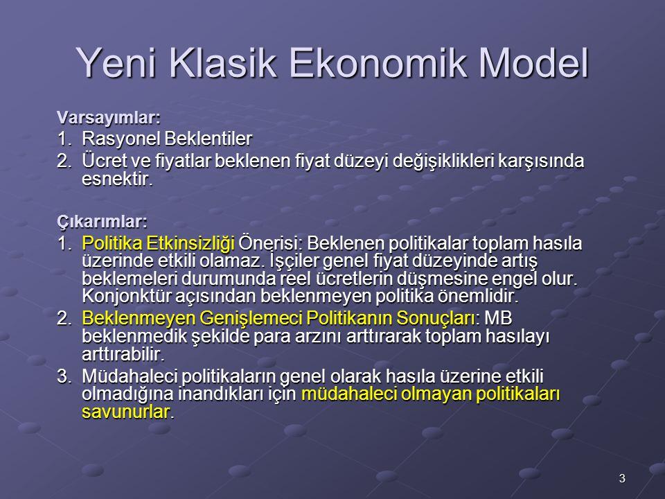 Yeni Klasik Ekonomik Model