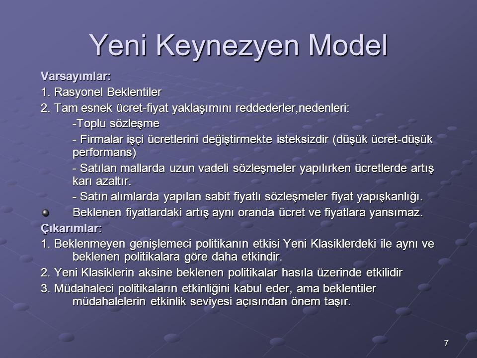Yeni Keynezyen Model Varsayımlar: 1. Rasyonel Beklentiler