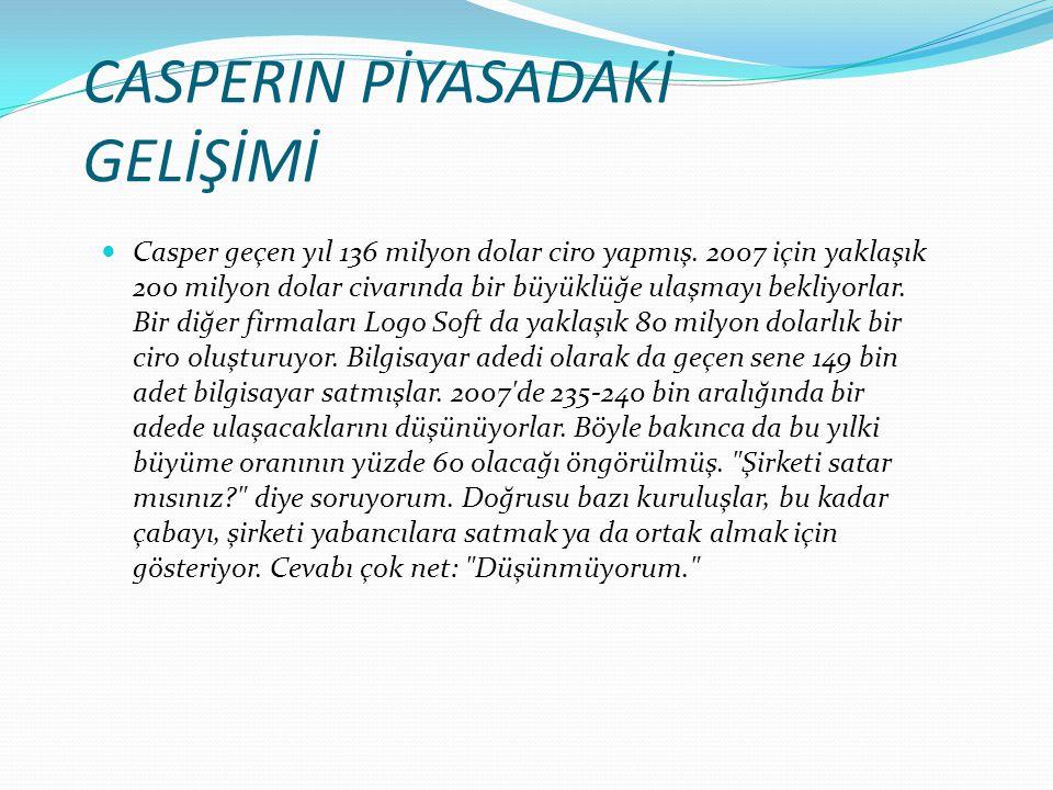 CASPERIN PİYASADAKİ GELİŞİMİ