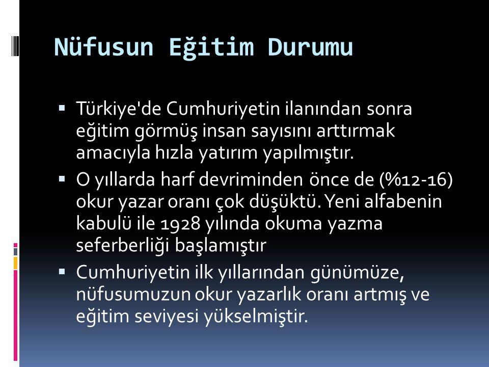 Nüfusun Eğitim Durumu Türkiye de Cumhuriyetin ilanından sonra eğitim görmüş insan sayısını arttırmak amacıyla hızla yatırım yapılmıştır.