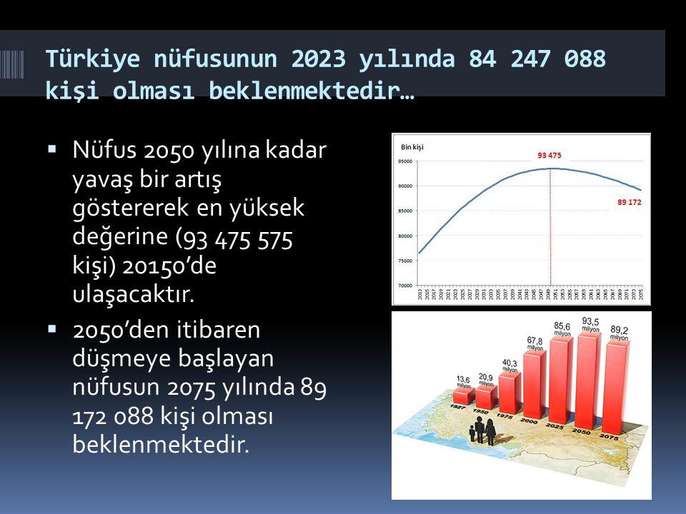 Türkiye nüfusunun 2023 yılında 84 247 088 kişi olması beklenmektedir…