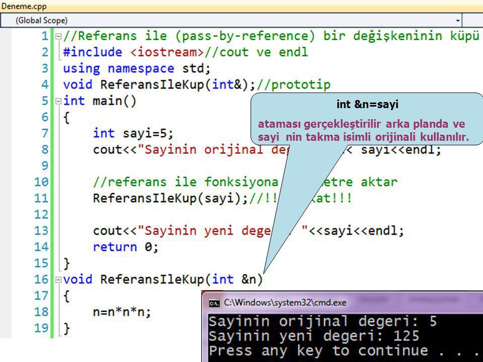 int &n=sayi ataması gerçekleştirilir arka planda ve sayi nin takma isimli orijinali kullanılır.