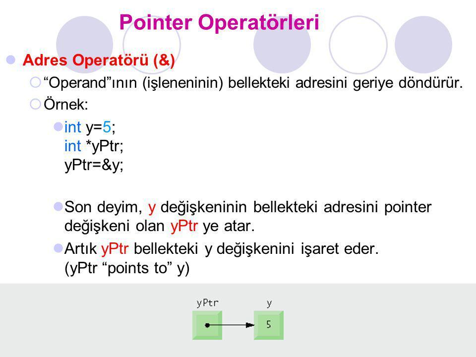 Pointer Operatörleri Adres Operatörü (&) int y=5; int *yPtr; yPtr=&y;