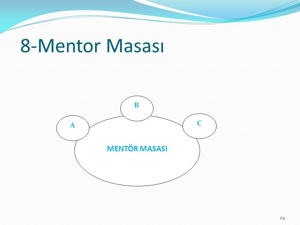 8-Mentor Masası B MENTÖR MASASI C A