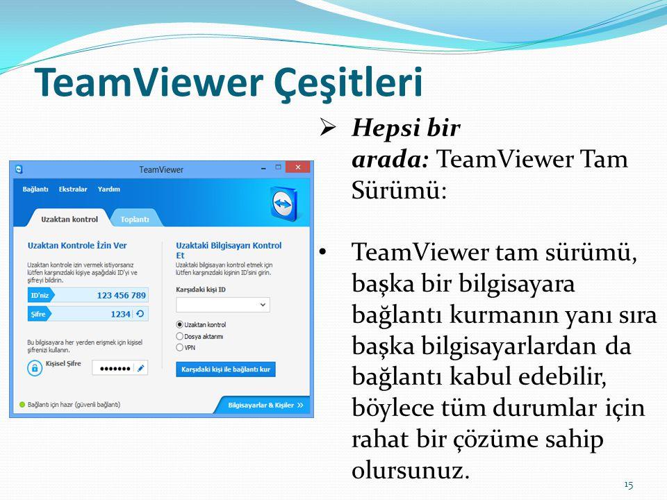 TeamViewer Çeşitleri Hepsi bir arada: TeamViewer Tam Sürümü: