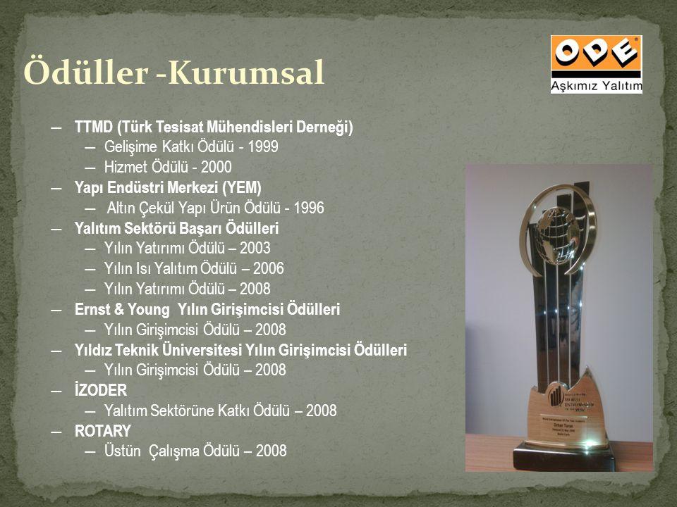 Ödüller -Kurumsal TTMD (Türk Tesisat Mühendisleri Derneği)