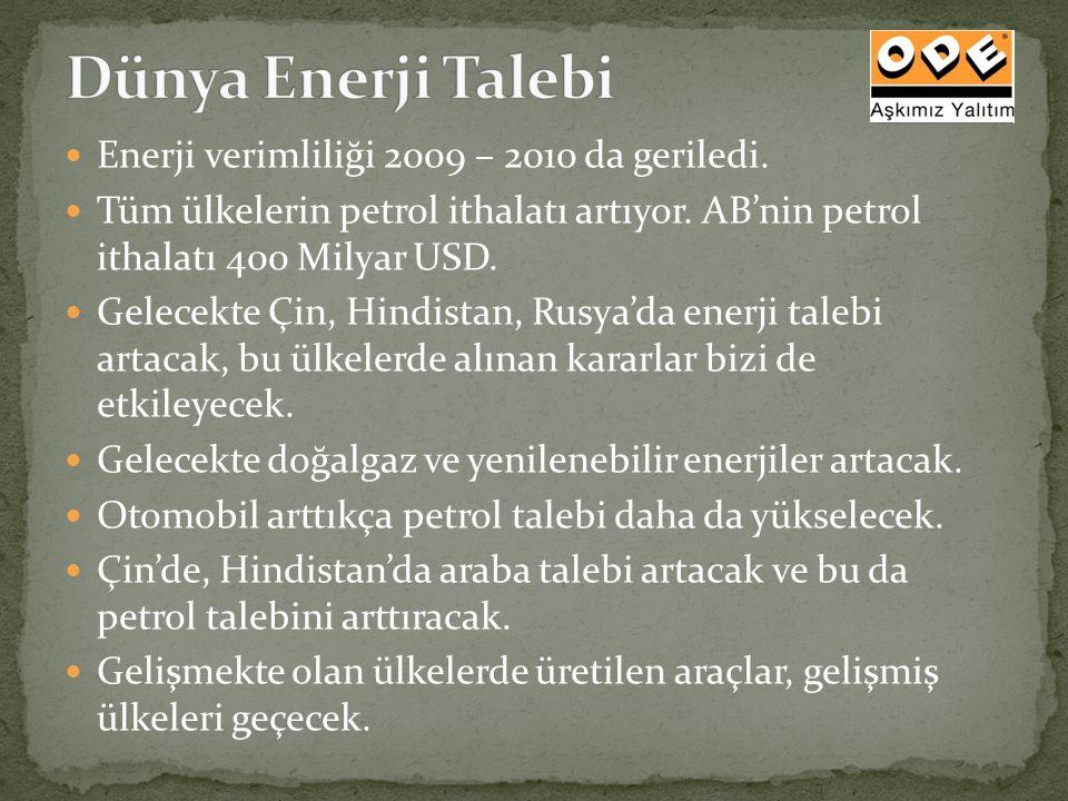 Dünya Enerji Talebi Enerji verimliliği 2009 – 2010 da geriledi.