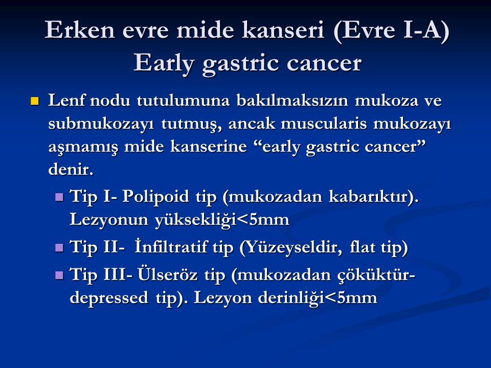 Erken evre mide kanseri (Evre I-A) Early gastric cancer