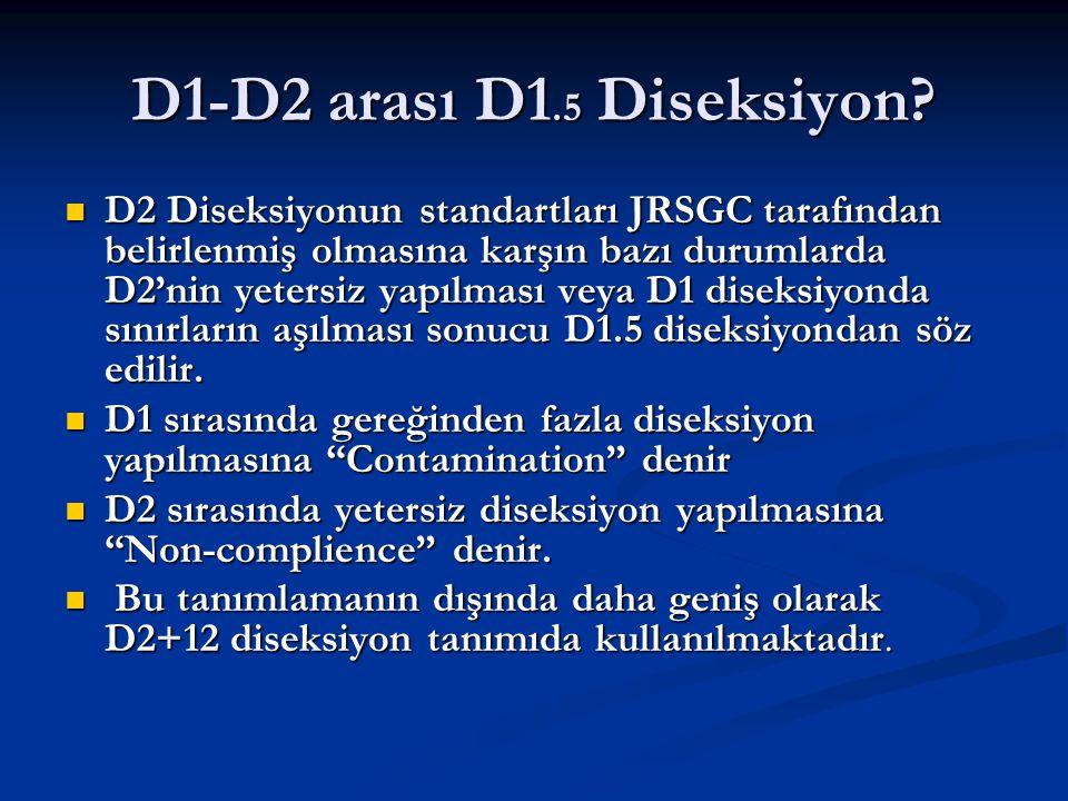D1-D2 arası D1.5 Diseksiyon