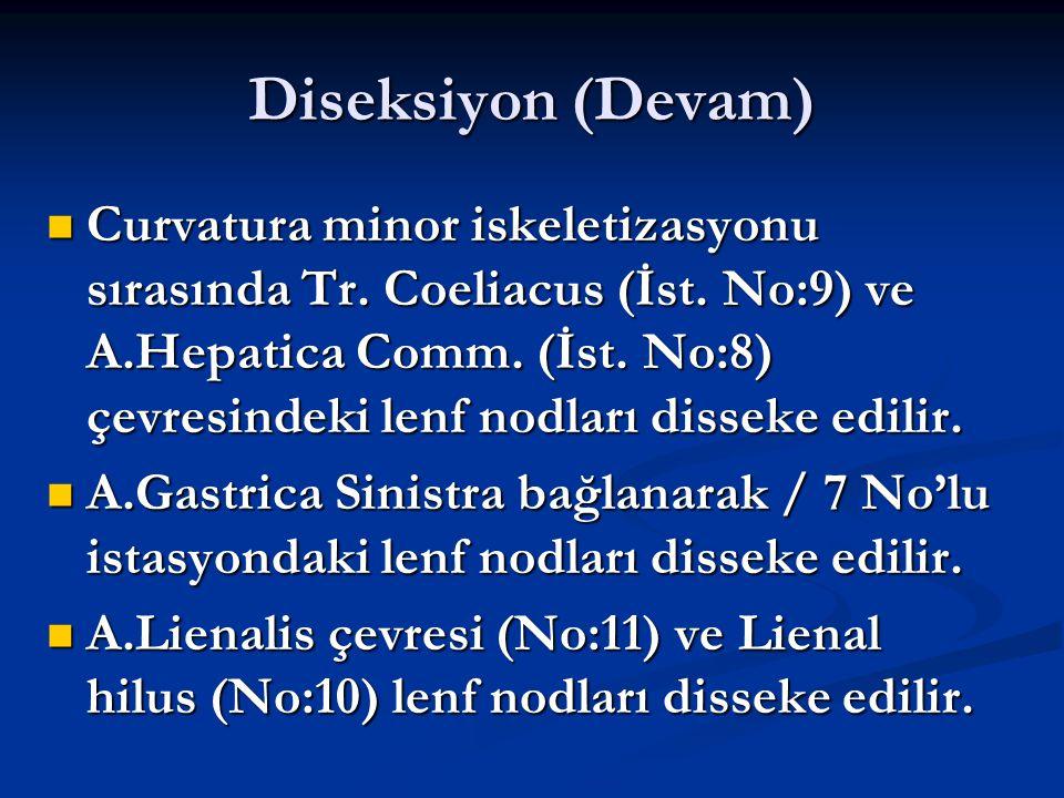 Diseksiyon (Devam)