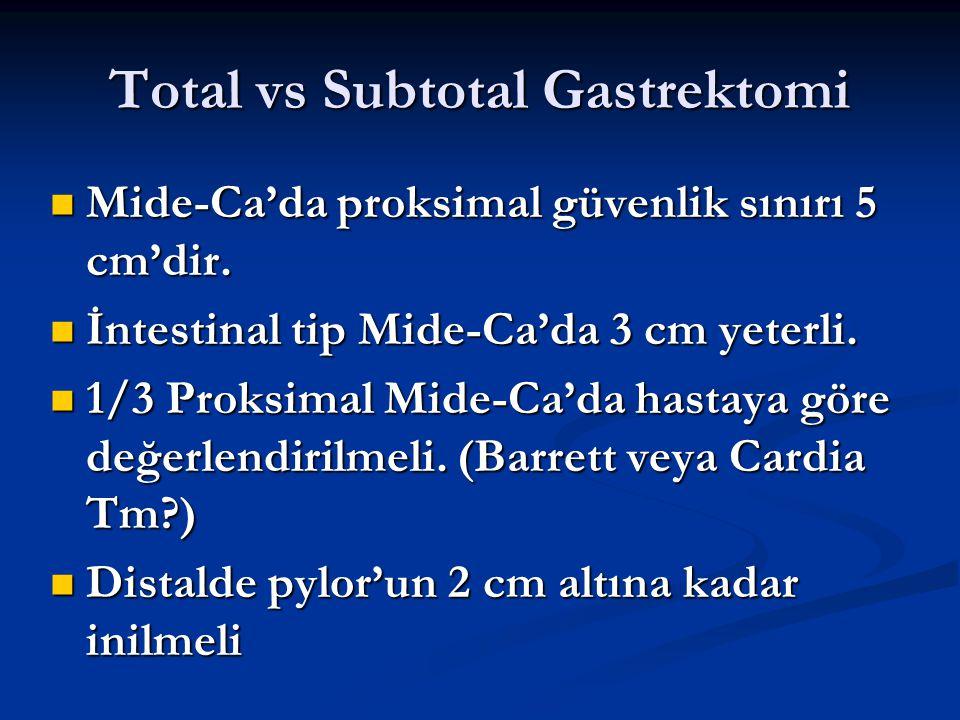 Total vs Subtotal Gastrektomi