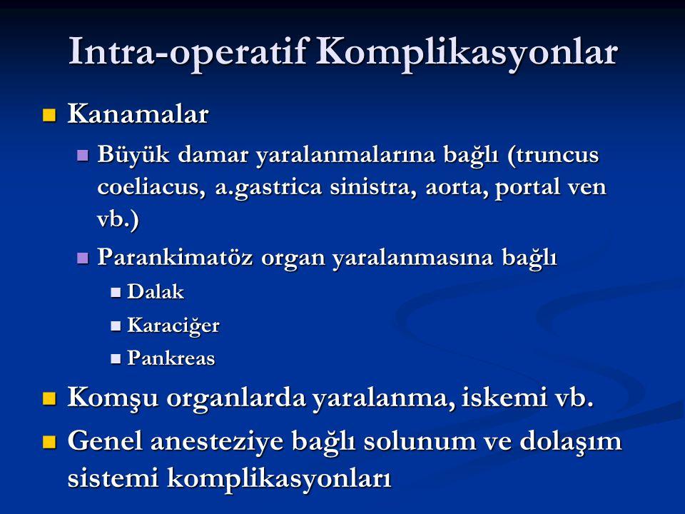 Intra-operatif Komplikasyonlar