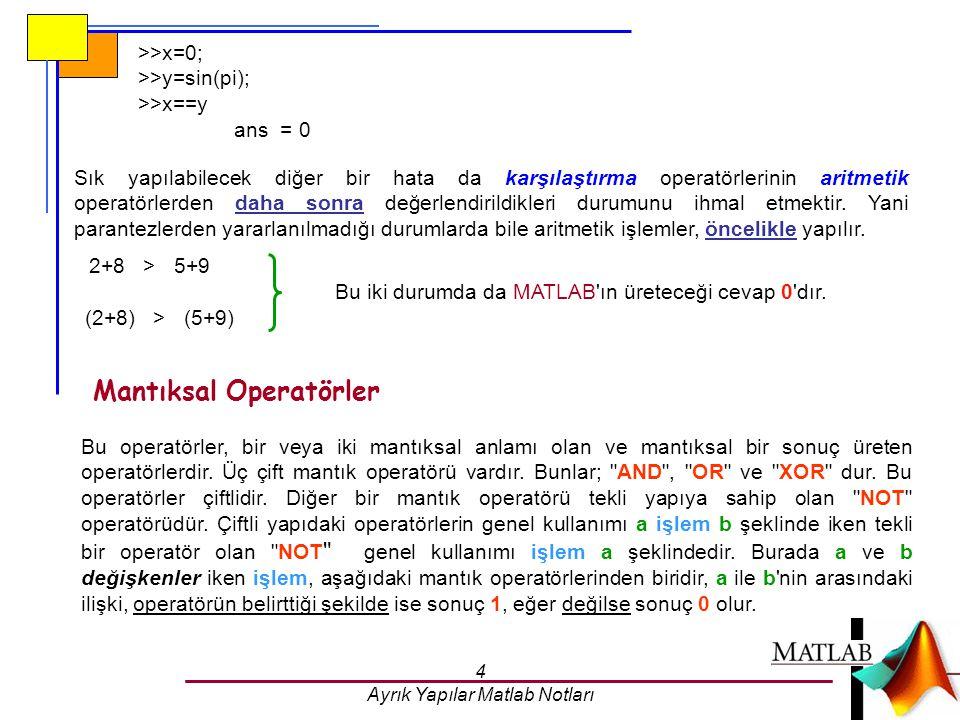 Ayrık Yapılar Matlab Notları