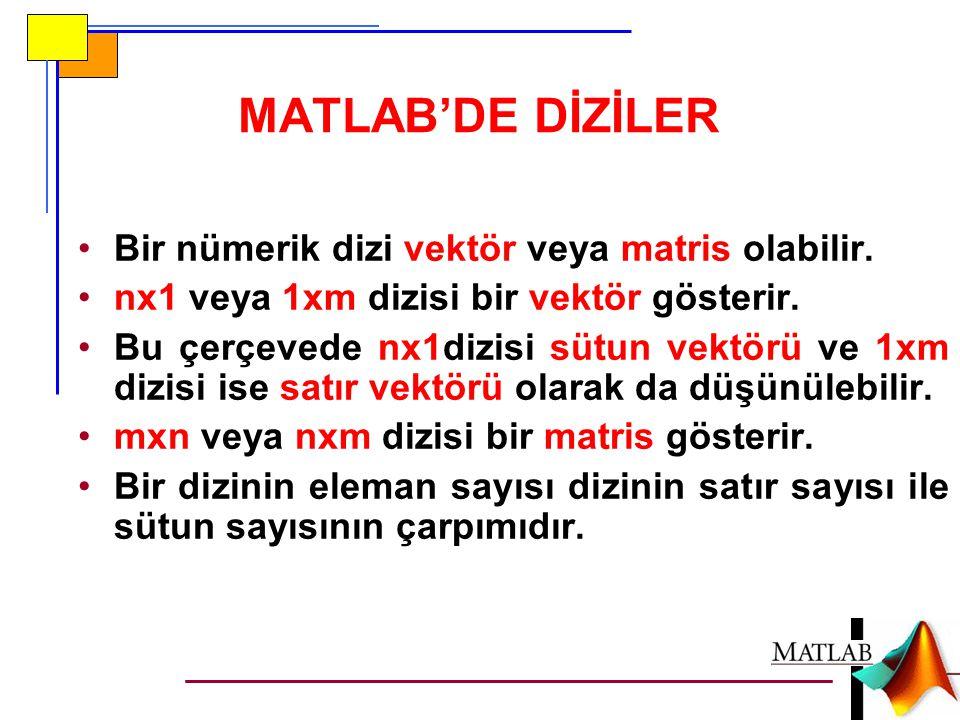 MATLAB'DE DİZİLER Bir nümerik dizi vektör veya matris olabilir.