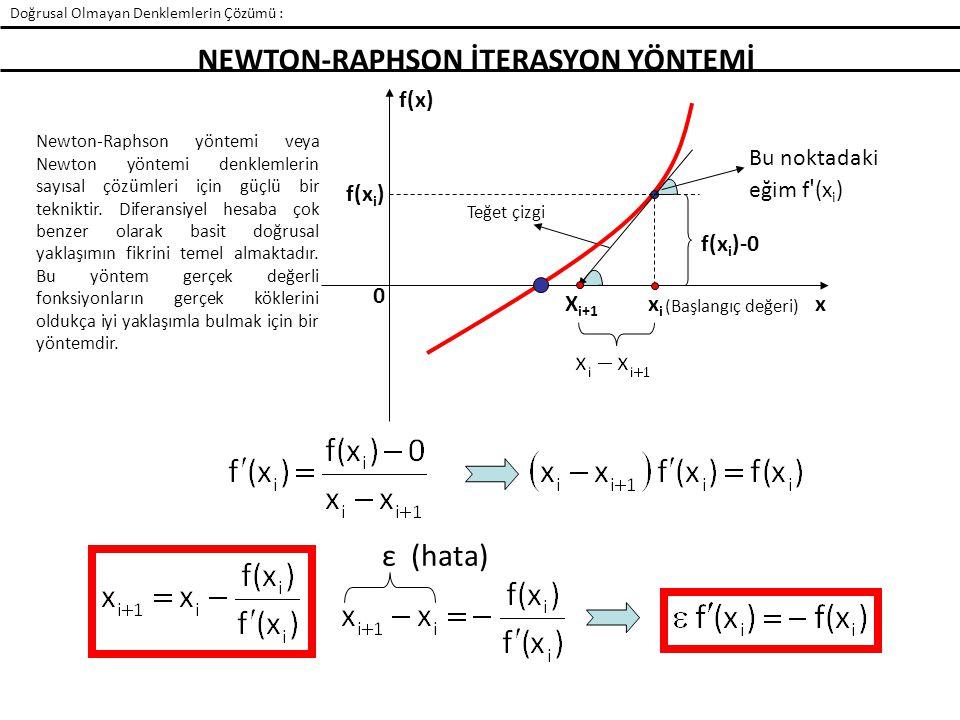 NEWTON-RAPHSON İTERASYON YÖNTEMİ