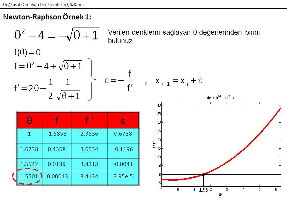 θ f f ε Newton-Raphson Örnek 1: