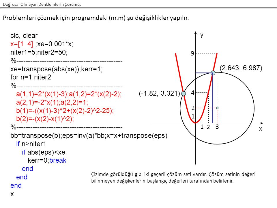 Problemleri çözmek için programdaki (nr.m) şu değişiklikler yapılır.