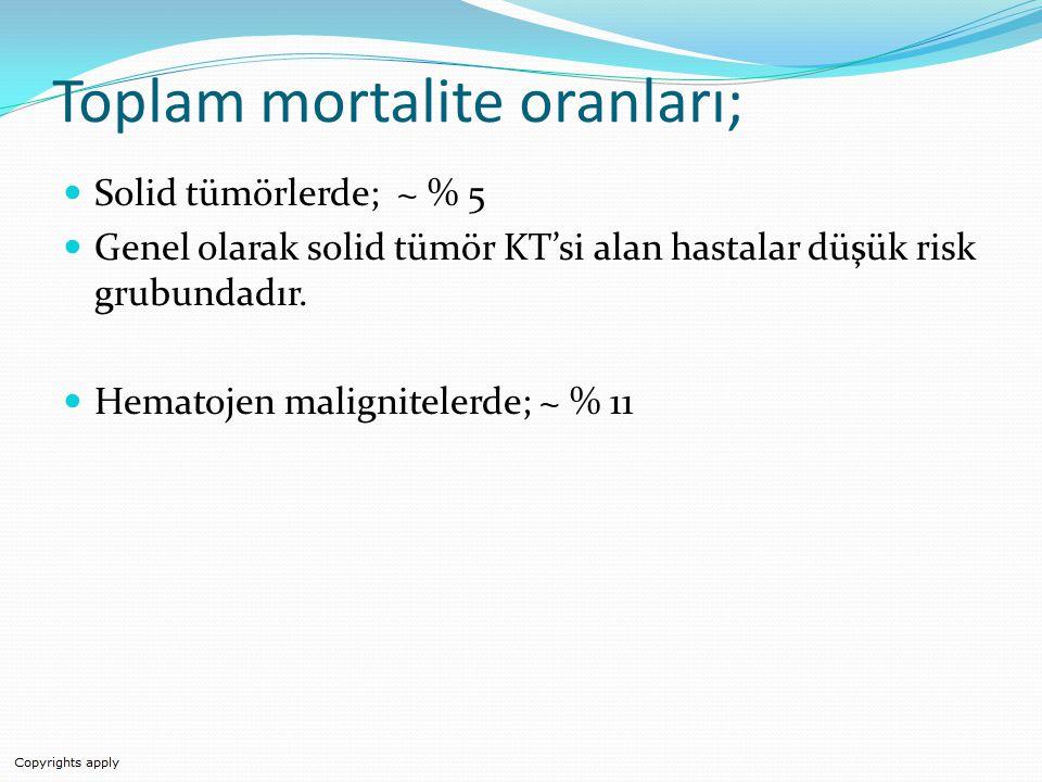Toplam mortalite oranları;