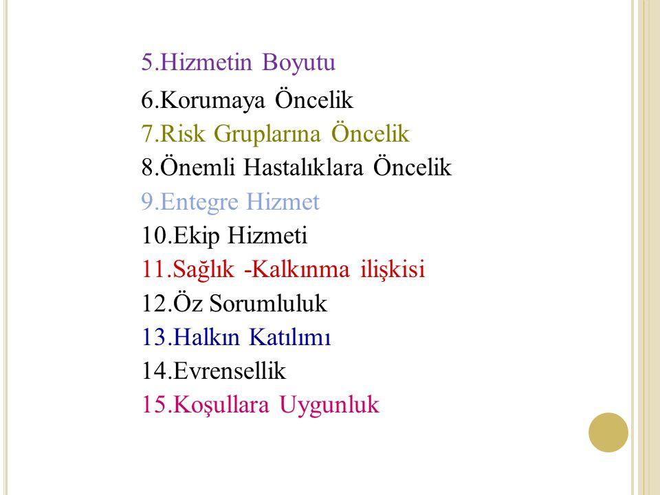 5.Hizmetin Boyutu 6.Korumaya Öncelik. 7.Risk Gruplarına Öncelik. 8.Önemli Hastalıklara Öncelik. 9.Entegre Hizmet.