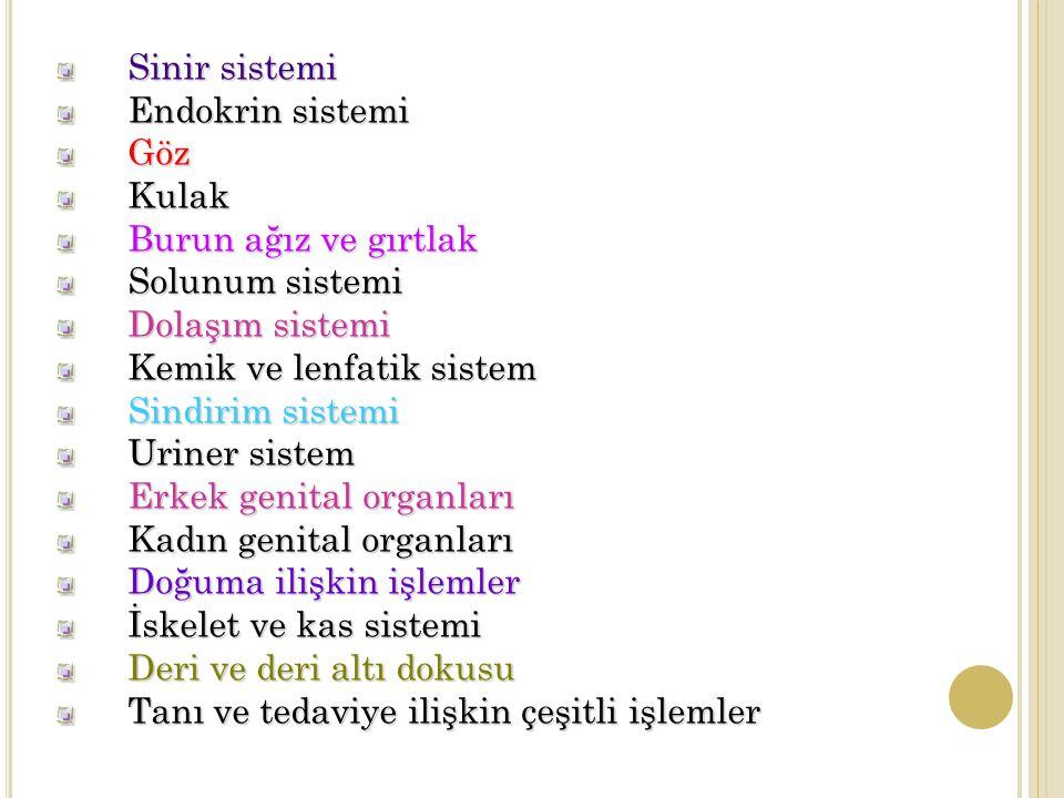 Sinir sistemi Endokrin sistemi. Göz. Kulak. Burun ağız ve gırtlak. Solunum sistemi. Dolaşım sistemi.