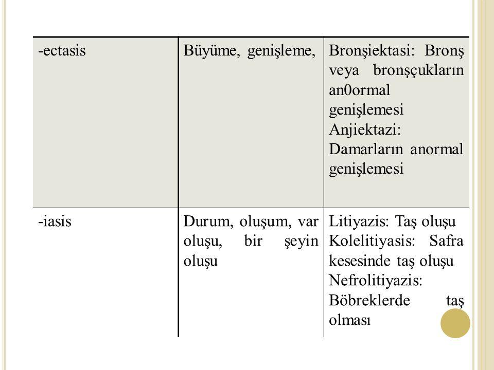 -ectasis Büyüme, genişleme, Bronşiektasi: Bronş veya bronşçukların an0ormal genişlemesi. Anjiektazi: Damarların anormal genişlemesi.