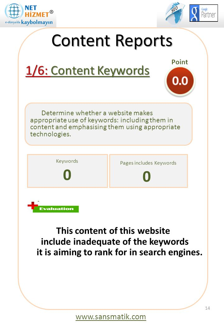 Pages includes Keywords