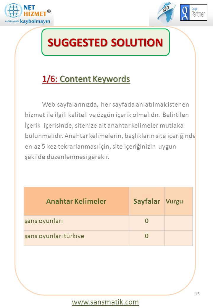 SUGGESTED SOLUTION 1/6: Content Keywords Anahtar Kelimeler Sayfalar