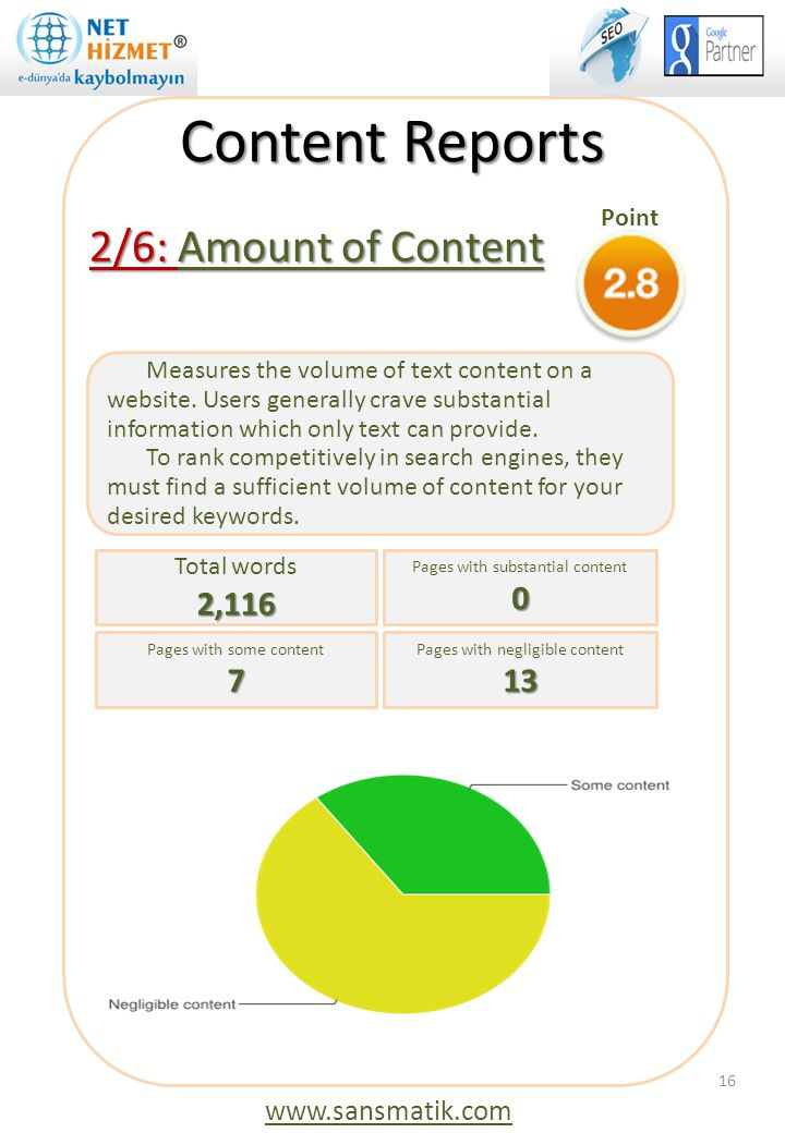 Content Reports 2/6: Amount of Content 2,116 7 13 www.sansmatik.com