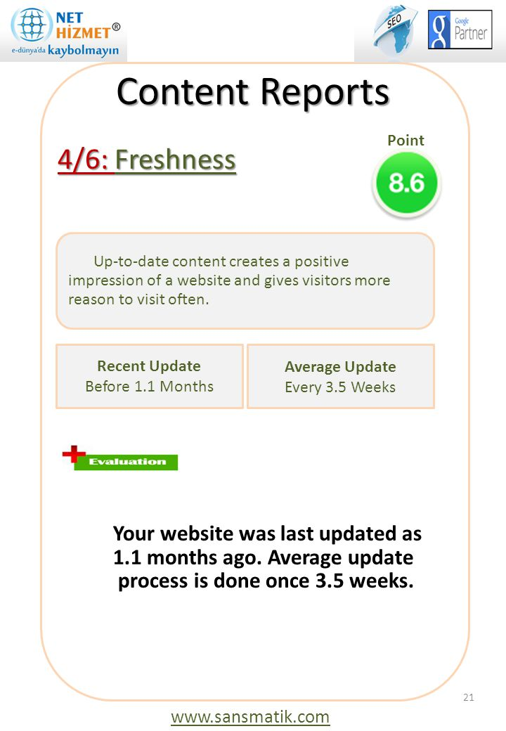 Content Reports 4/6: Freshness Your website was last updated as