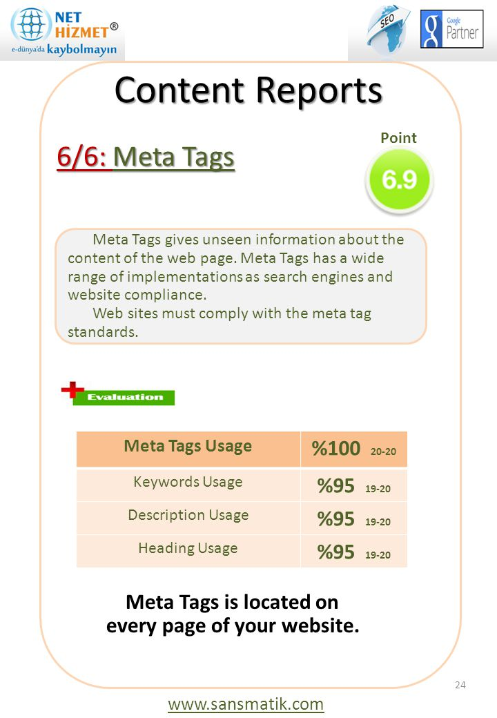 Content Reports 6/6: Meta Tags %100 20-20 %95 19-20