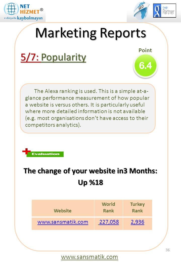 The change of your website in3 Months: