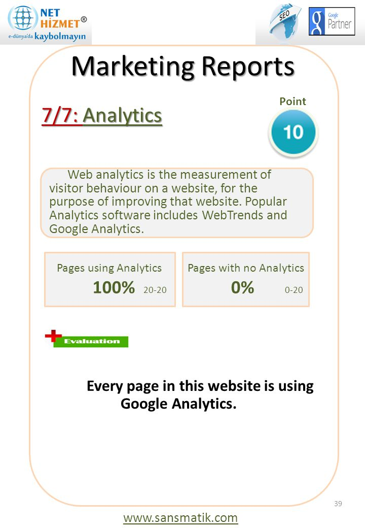 Pages with no Analytics