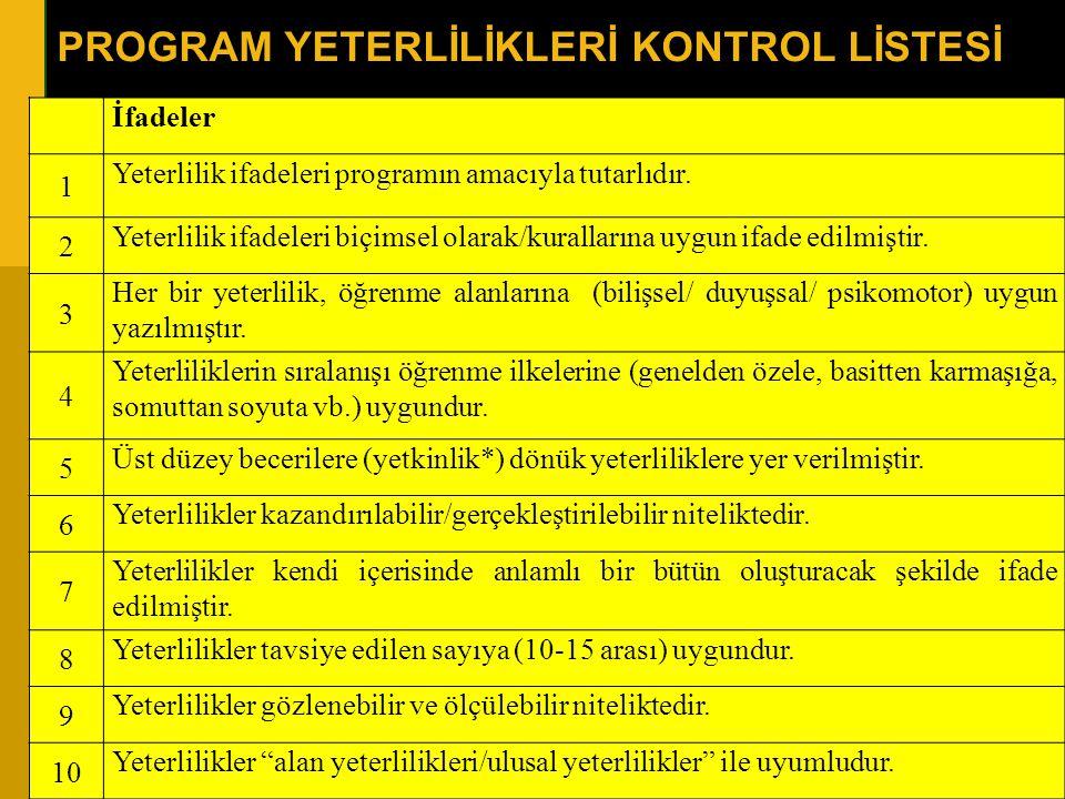PROGRAM YETERLİLİKLERİ KONTROL LİSTESİ