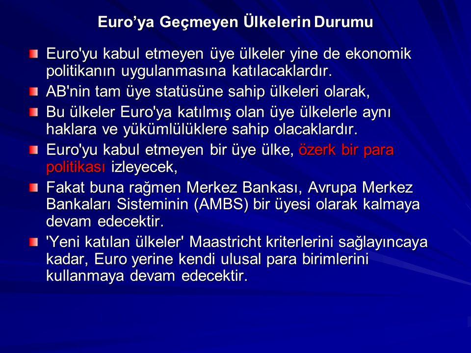 Euro'ya Geçmeyen Ülkelerin Durumu