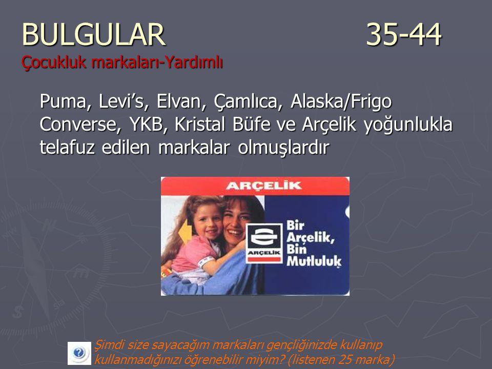 BULGULAR 35-44 Çocukluk markaları-Yardımlı