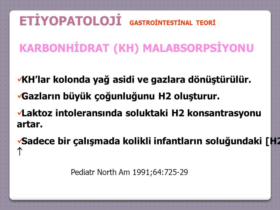 ETİYOPATOLOJİ KARBONHİDRAT (KH) MALABSORPSİYONU