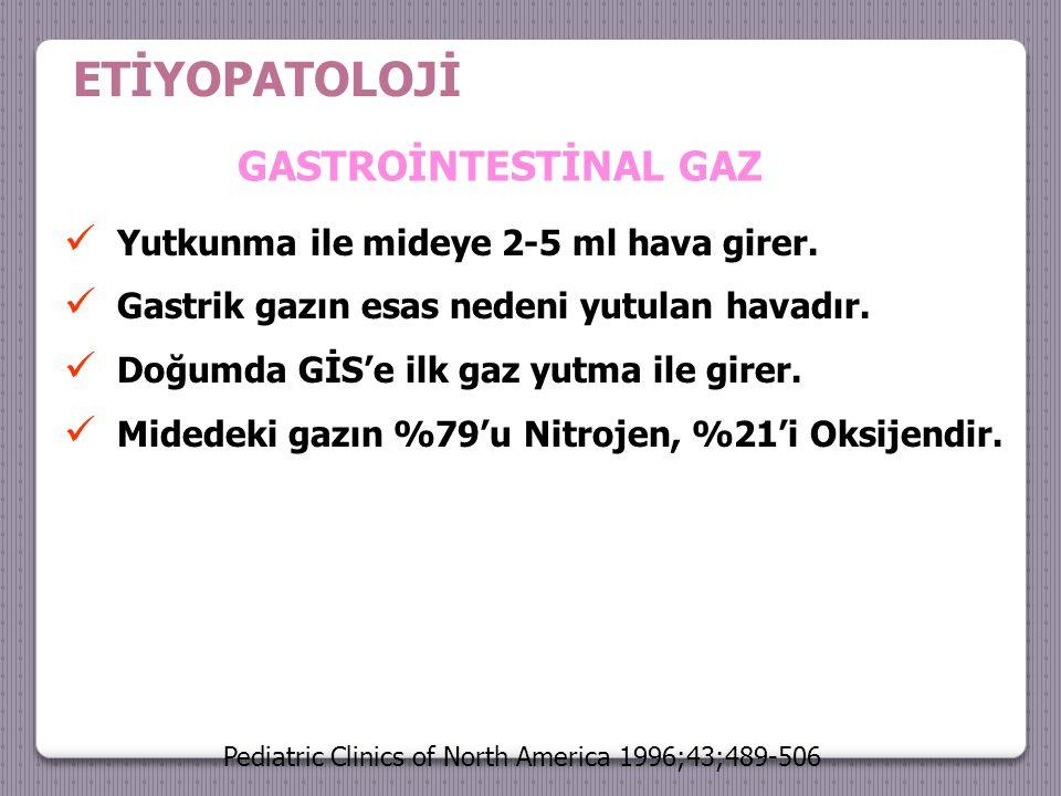 ETİYOPATOLOJİ GASTROİNTESTİNAL GAZ