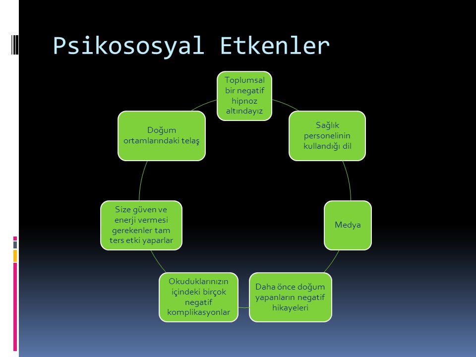 Psikososyal Etkenler Toplumsal bir negatif hipnoz altındayız