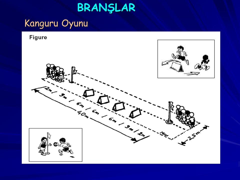 BRANŞLAR Kanguru Oyunu