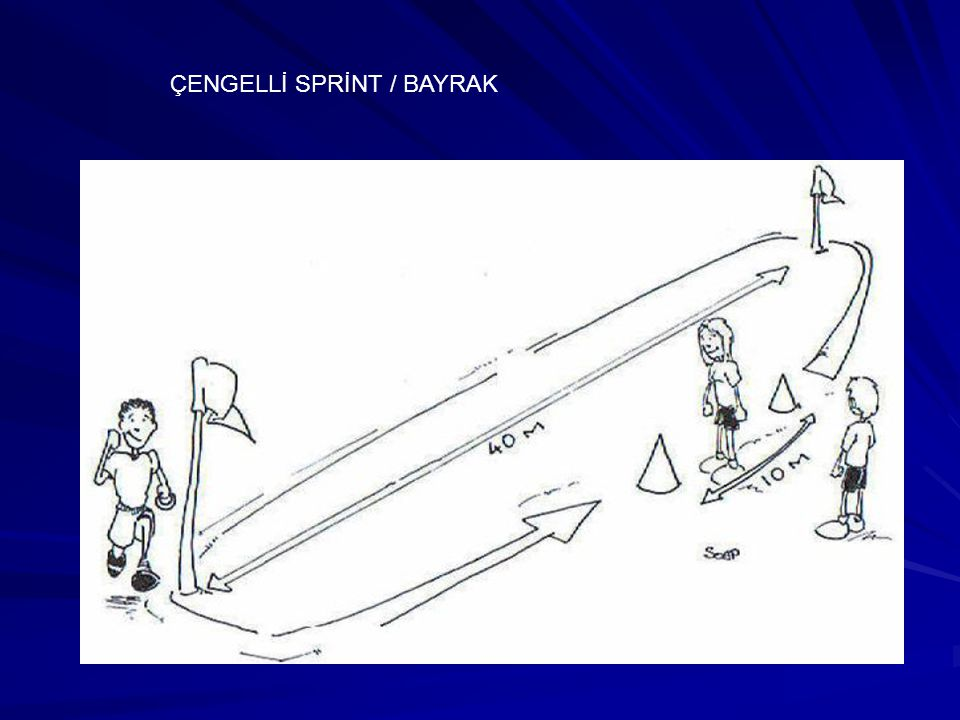 ÇENGELLİ SPRİNT / BAYRAK