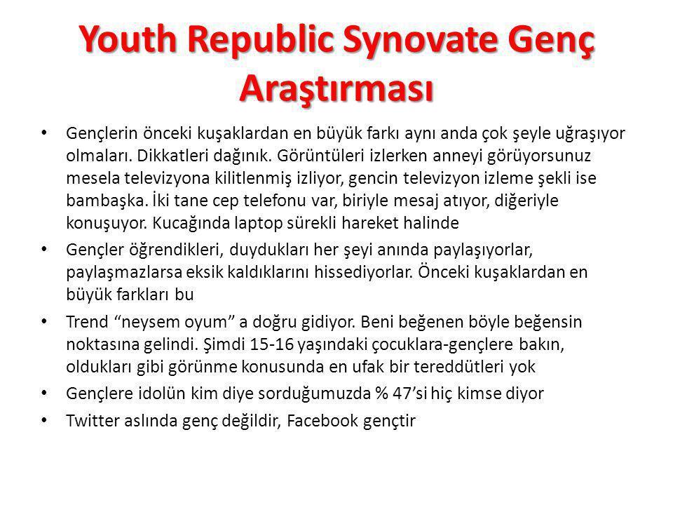 Youth Republic Synovate Genç Araştırması